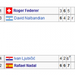 Draw Back: Revisiting the Men's 2006 French Open