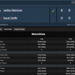 #NeverForget: Jarkko Nieminen def. David Goffin 6-0, 6-0, Twitter Reacts