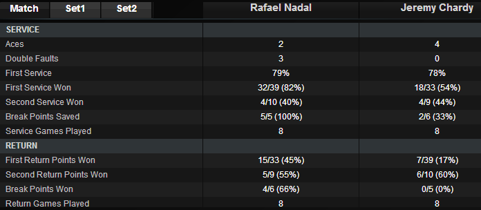 Final_stats