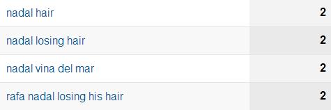 Nadal_losing_his_hair