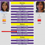LiveAnalysis: Li Na vs Garbiñe Muguruza in the Miami Fourth Round