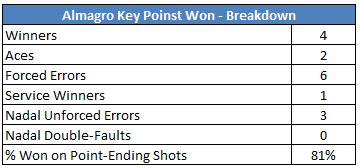 Almagro_KP_Breakdown