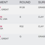 Liveblogging the Wimbledon Women's Final