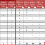 Return of Serve Analysis: Victoria Azarenka's Excellence and Ana Ivanovic's Streakiness